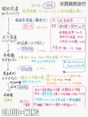 大阪府.大阪新世界通天閣:[cloudxwing]  Osaka5Days_1-1 (1).jpg